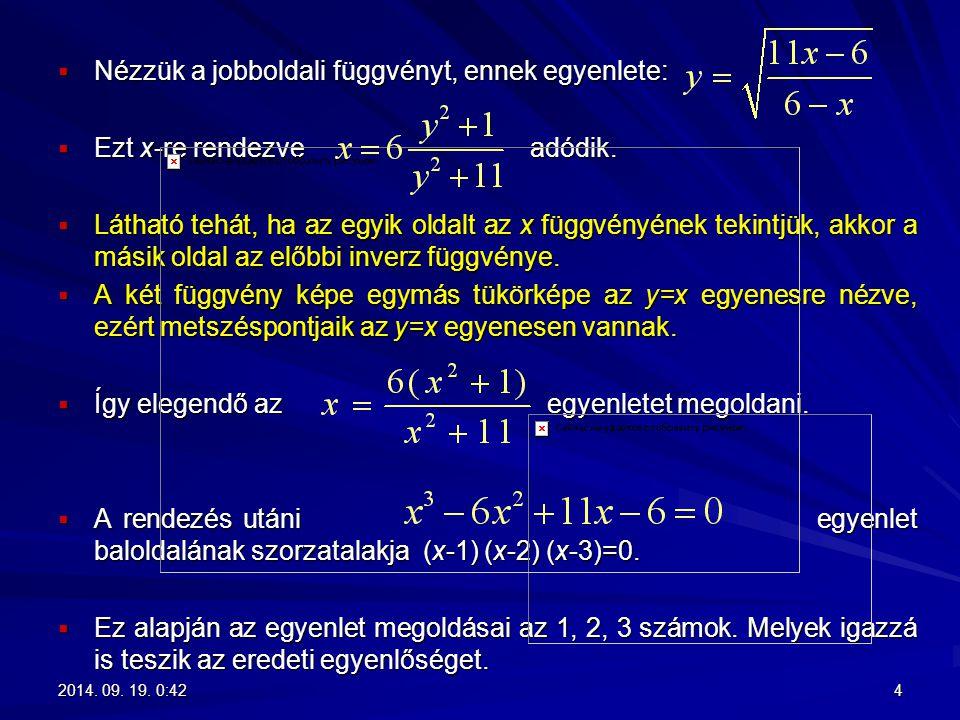 Nézzük a jobboldali függvényt, ennek egyenlete: