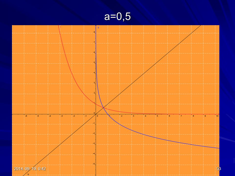 a=0,5 2017.04.05. 5:01