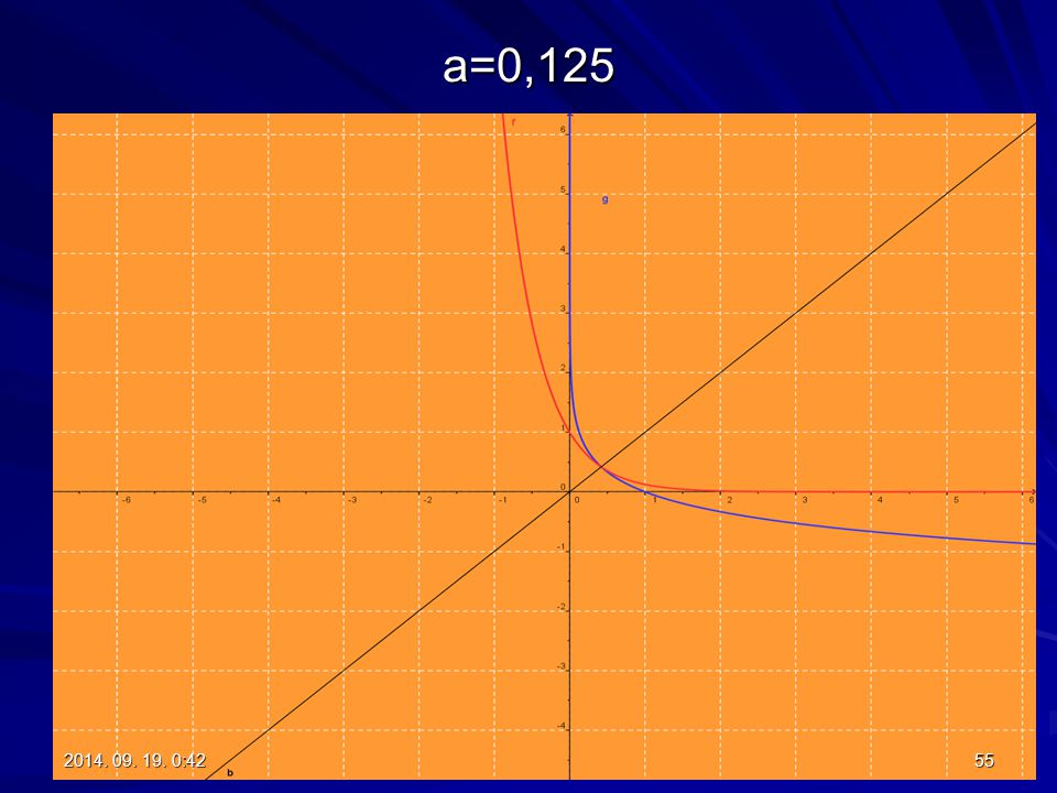 a=0,125 2017.04.05. 5:01