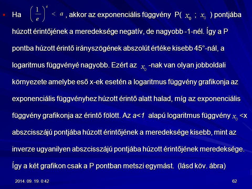 Ha , akkor az exponenciális függvény P( ; ) pontjába húzott érintőjének a meredeksége negatív, de nagyobb -1-nél. Így a P pontba húzott érintő irányszögének abszolút értéke kisebb 45°-nál, a logaritmus függvényé nagyobb. Ezért az -nak van olyan jobboldali környezete amelybe eső x-ek esetén a logaritmus függvény grafikonja az exponenciális függvényhez húzott érintő alatt halad, míg az exponenciális függvény grafikonja az érintő fölött. Az a<1 alapú logaritmus függvény <x abszcisszájú pontjába húzott érintőjének a meredeksége kisebb, mint az inverze ugyanilyen abszcisszájú pontjába húzott érintőjének meredeksége. Így a két grafikon csak a P pontban metszi egymást. (lásd köv. ábra)