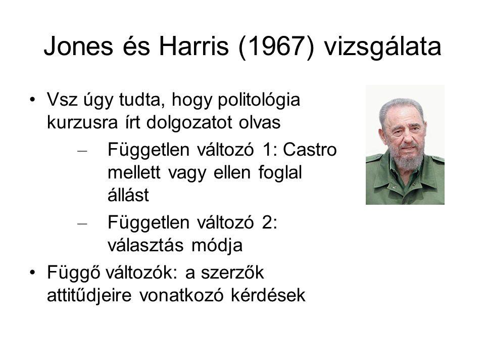Jones és Harris (1967) vizsgálata