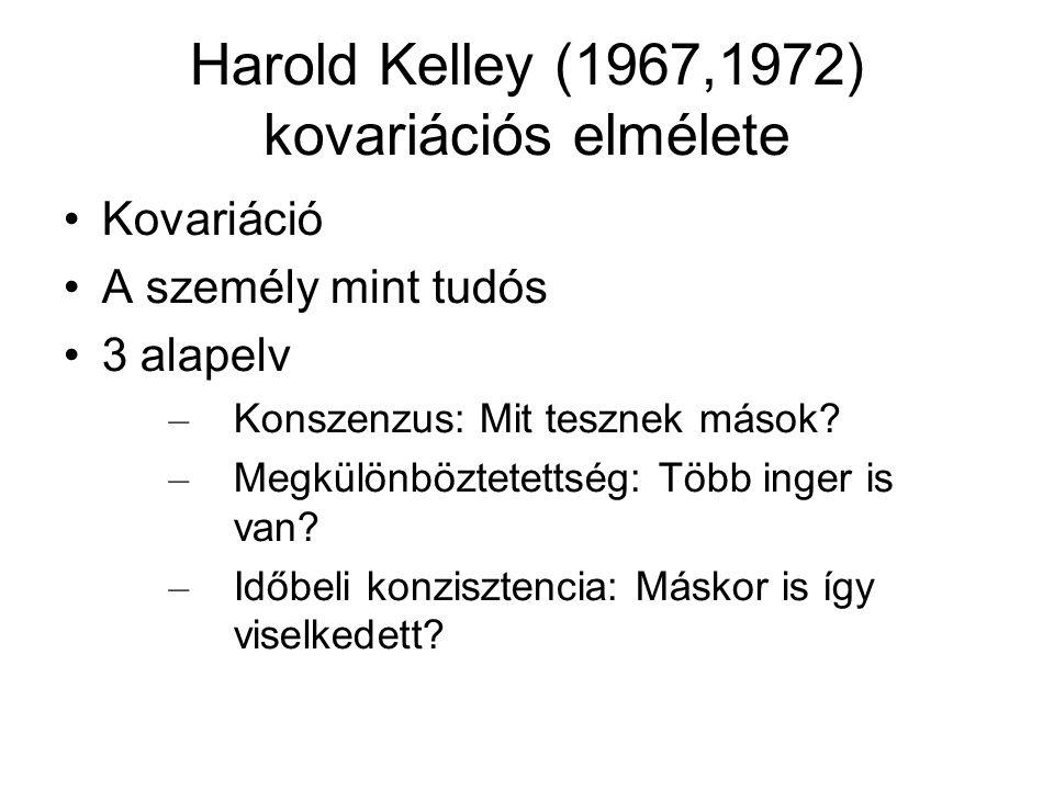 Harold Kelley (1967,1972) kovariációs elmélete