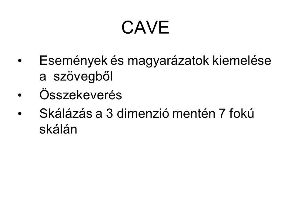 CAVE Események és magyarázatok kiemelése a szövegből Összekeverés