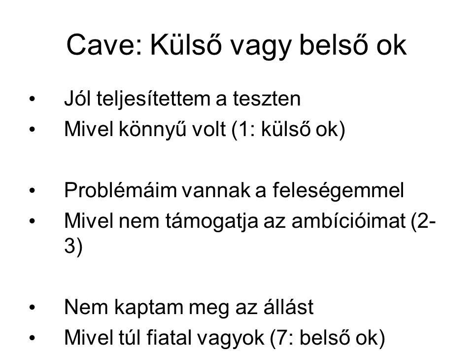 Cave: Külső vagy belső ok