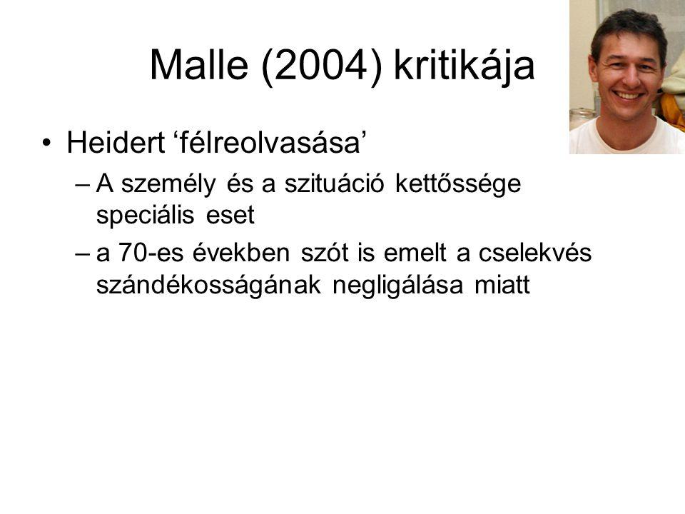 Malle (2004) kritikája Heidert 'félreolvasása'