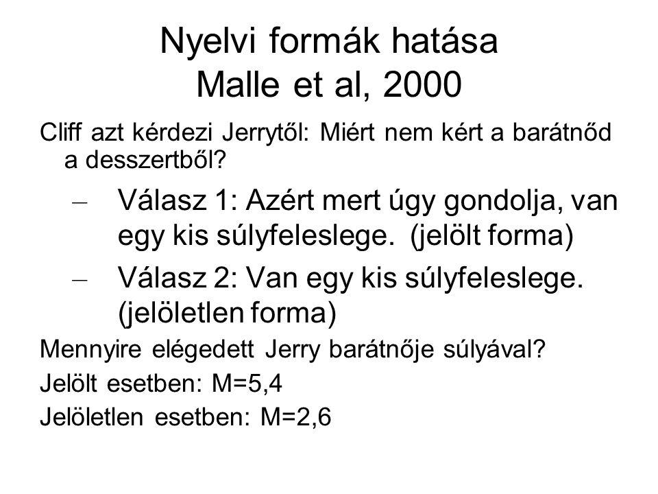 Nyelvi formák hatása Malle et al, 2000