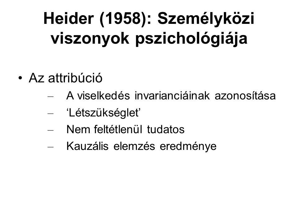 Heider (1958): Személyközi viszonyok pszichológiája