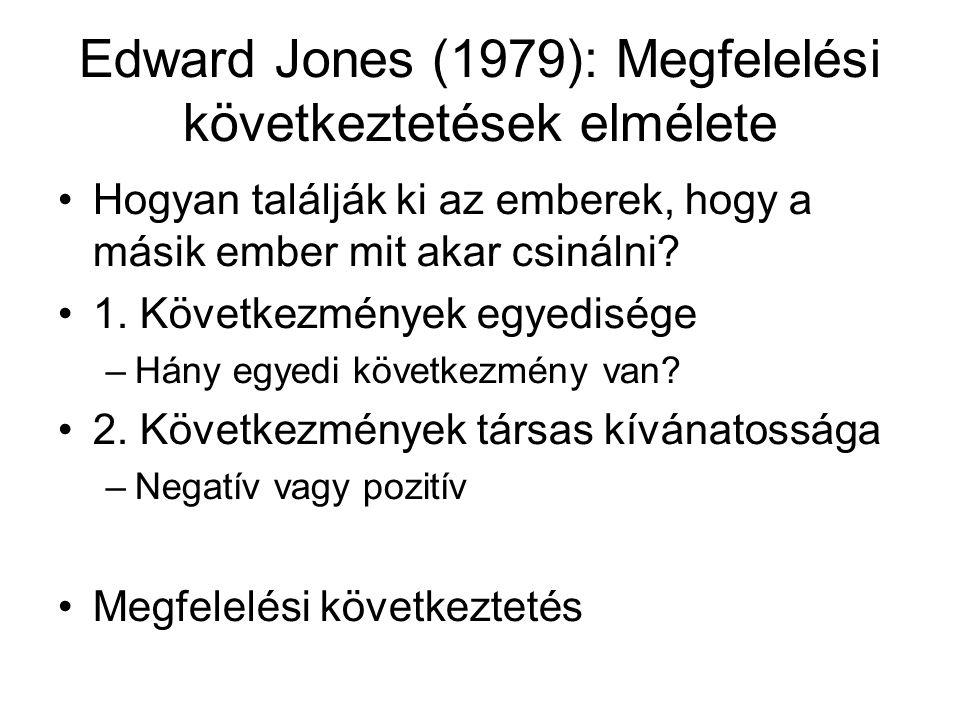 Edward Jones (1979): Megfelelési következtetések elmélete