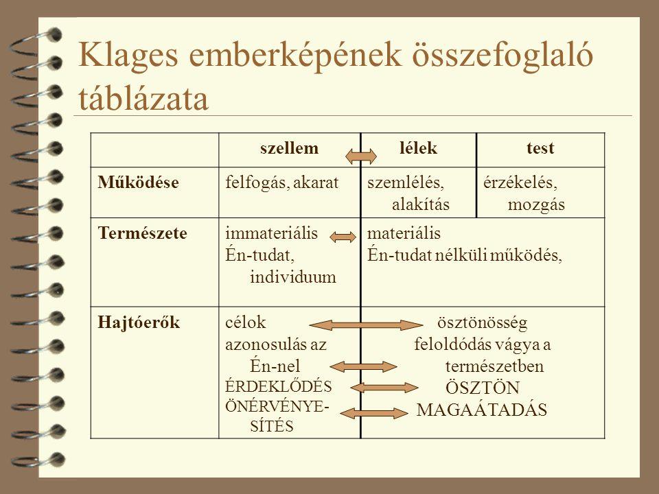Klages emberképének összefoglaló táblázata