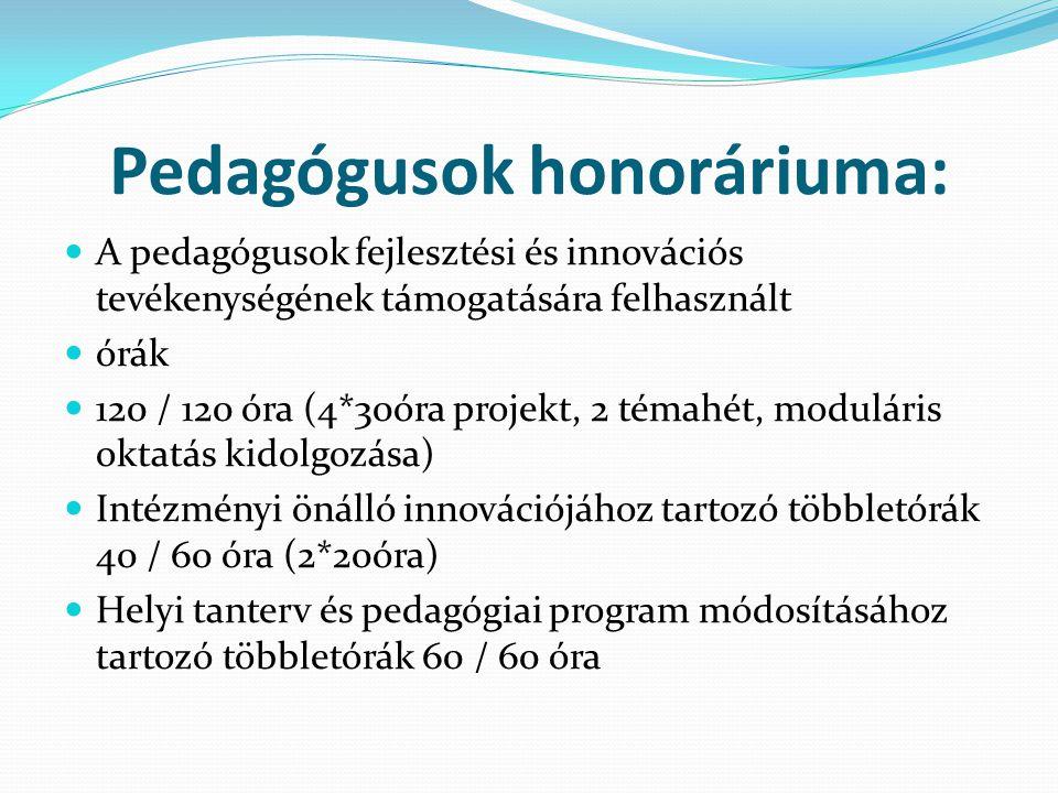 Pedagógusok honoráriuma: