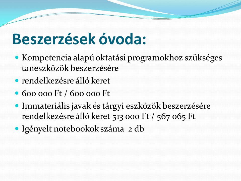 Beszerzések óvoda: Kompetencia alapú oktatási programokhoz szükséges taneszközök beszerzésére. rendelkezésre álló keret.