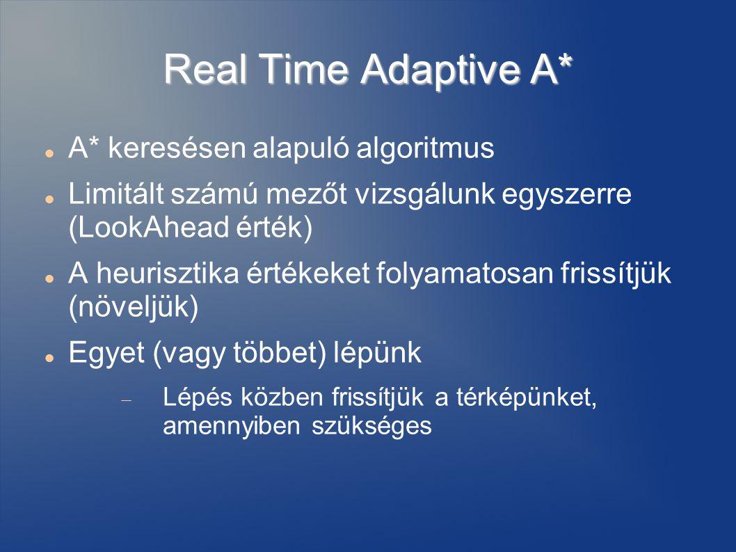 Real Time Adaptive A* A* keresésen alapuló algoritmus