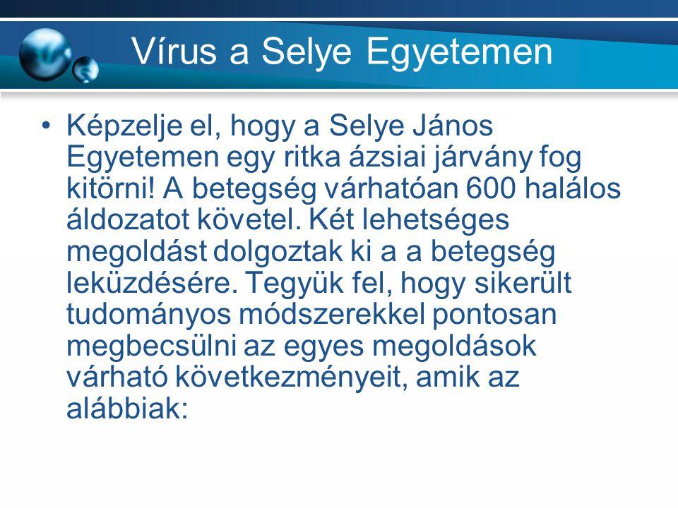 Vírus a Selye Egyetemen