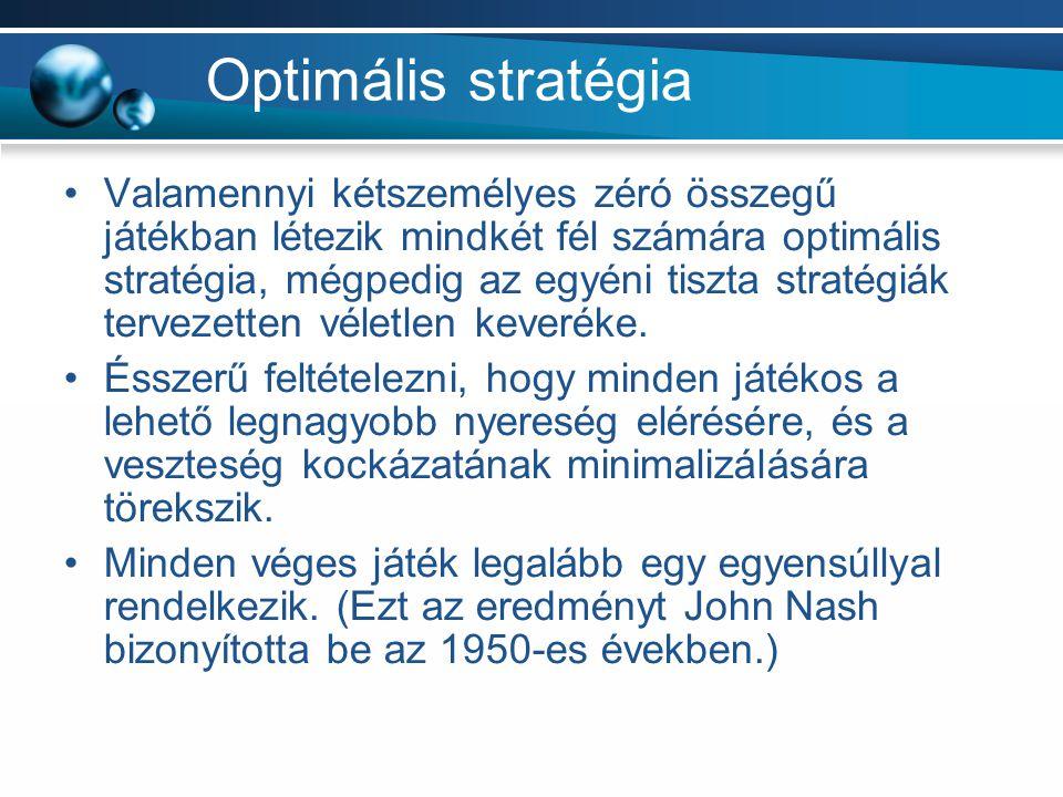 Optimális stratégia