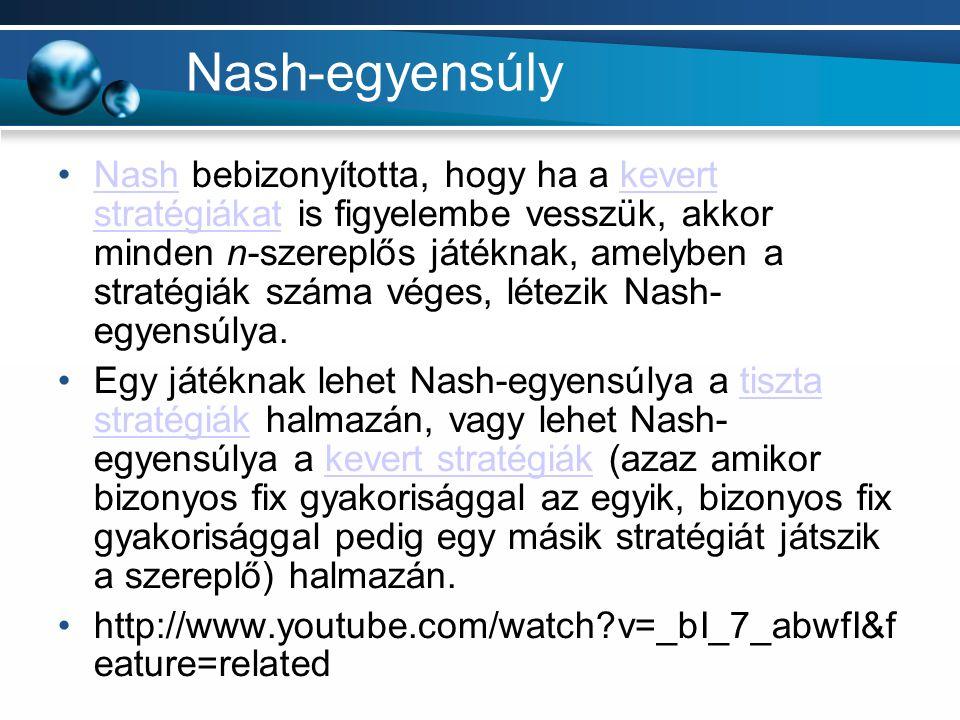 Nash-egyensúly