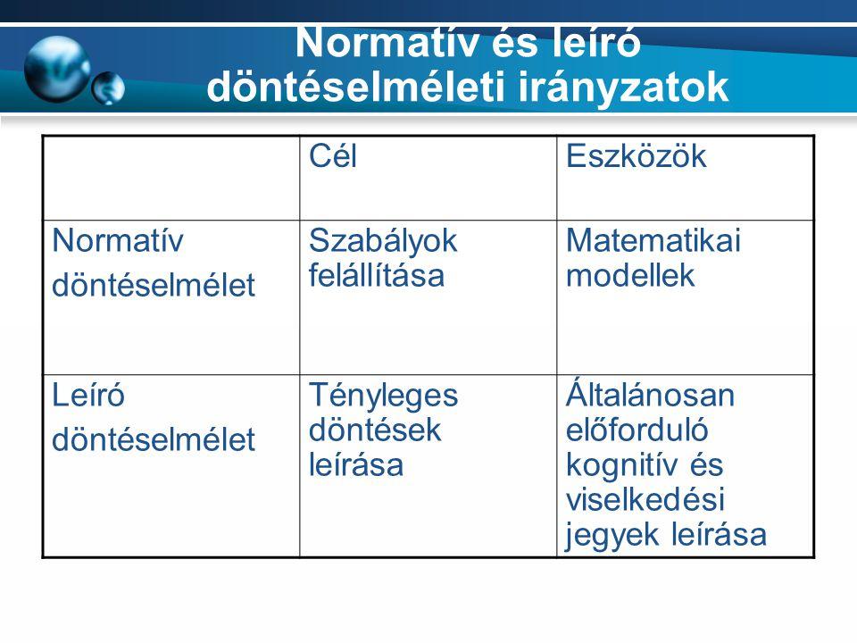 Normatív és leíró döntéselméleti irányzatok