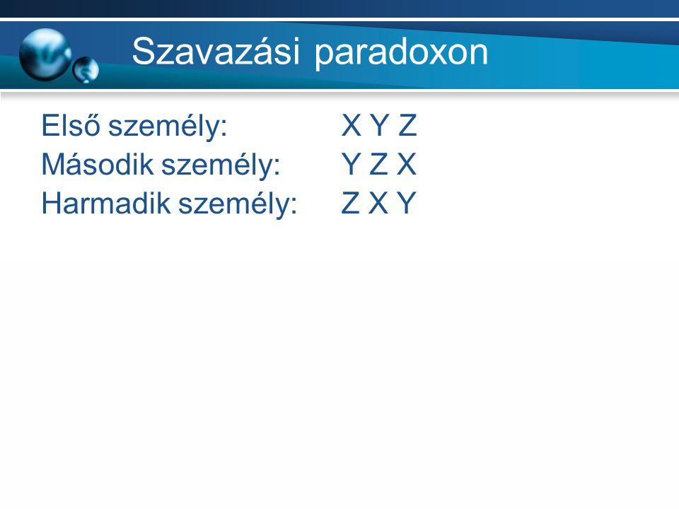 Szavazási paradoxon Első személy: X Y Z Második személy: Y Z X