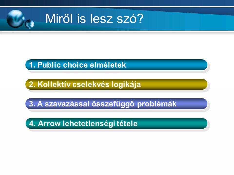 Miről is lesz szó 1. Public choice elméletek