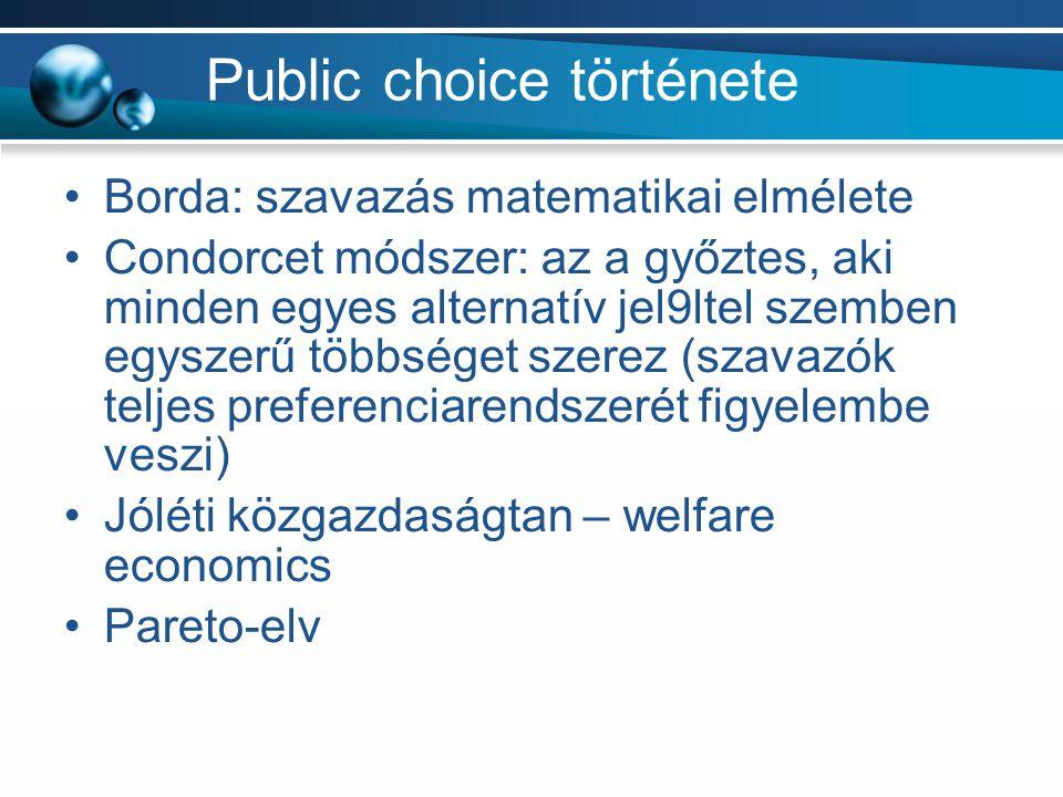 Public choice története