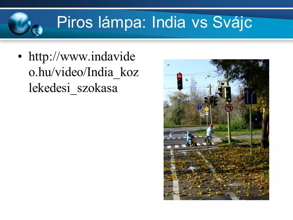 Piros lámpa: India vs Svájc
