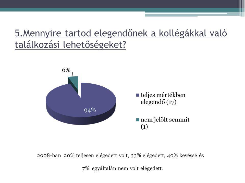 7% egyáltalán nem volt elégedett.