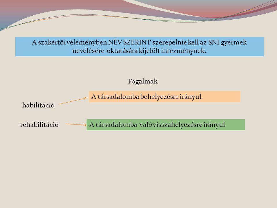 A szakértői véleményben NÉV SZERINT szerepelnie kell az SNI gyermek nevelésére-oktatására kijelölt intézménynek.