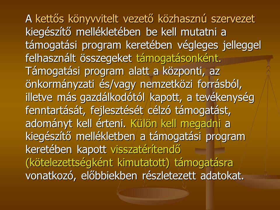 A kettős könyvvitelt vezető közhasznú szervezet kiegészítő mellékletében be kell mutatni a támogatási program keretében végleges jelleggel felhasznált összegeket támogatásonként.