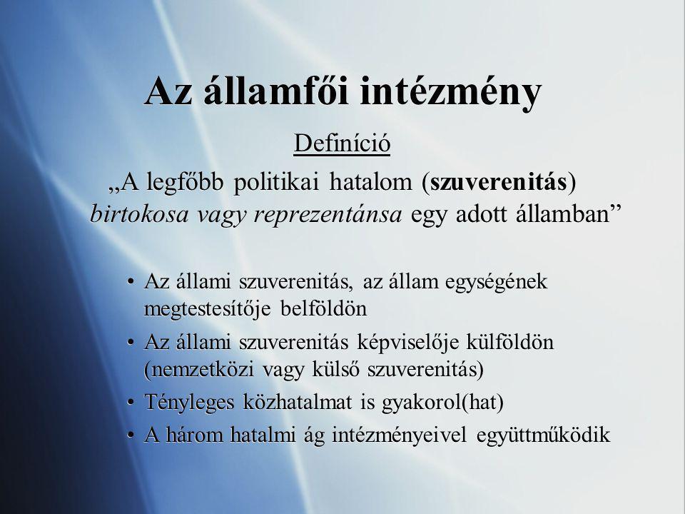 Az államfői intézmény Definíció