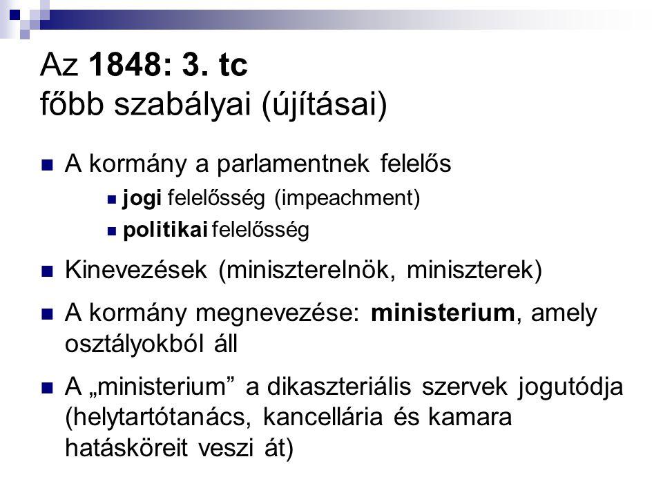 Az 1848: 3. tc főbb szabályai (újításai)