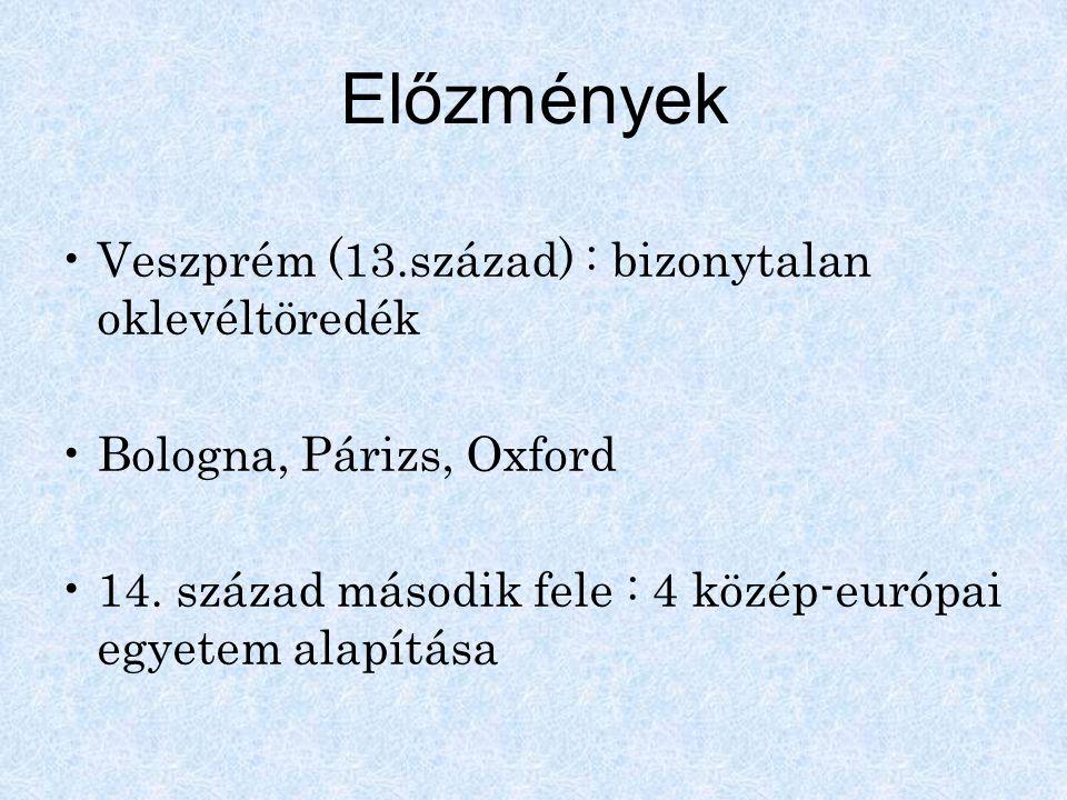 Előzmények Veszprém (13.század) : bizonytalan oklevéltöredék