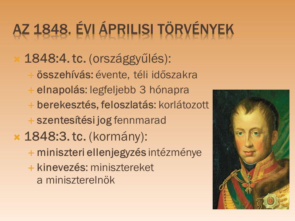 AZ 1848. évi áprilisi törvények