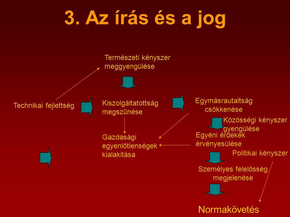 3. Az írás és a jog Normakövetés Természeti kényszer meggyengülése