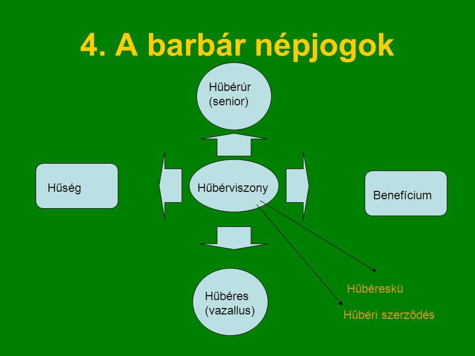 4. A barbár népjogok Hűbérúr (senior) Hűség Hűbérviszony Benefícium