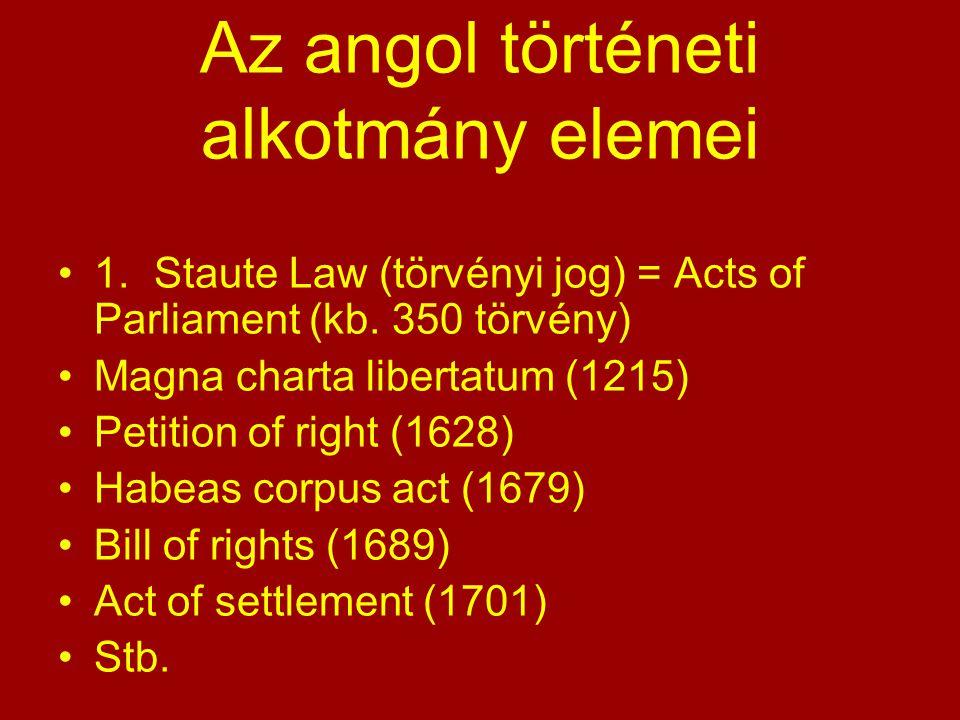 Az angol történeti alkotmány elemei