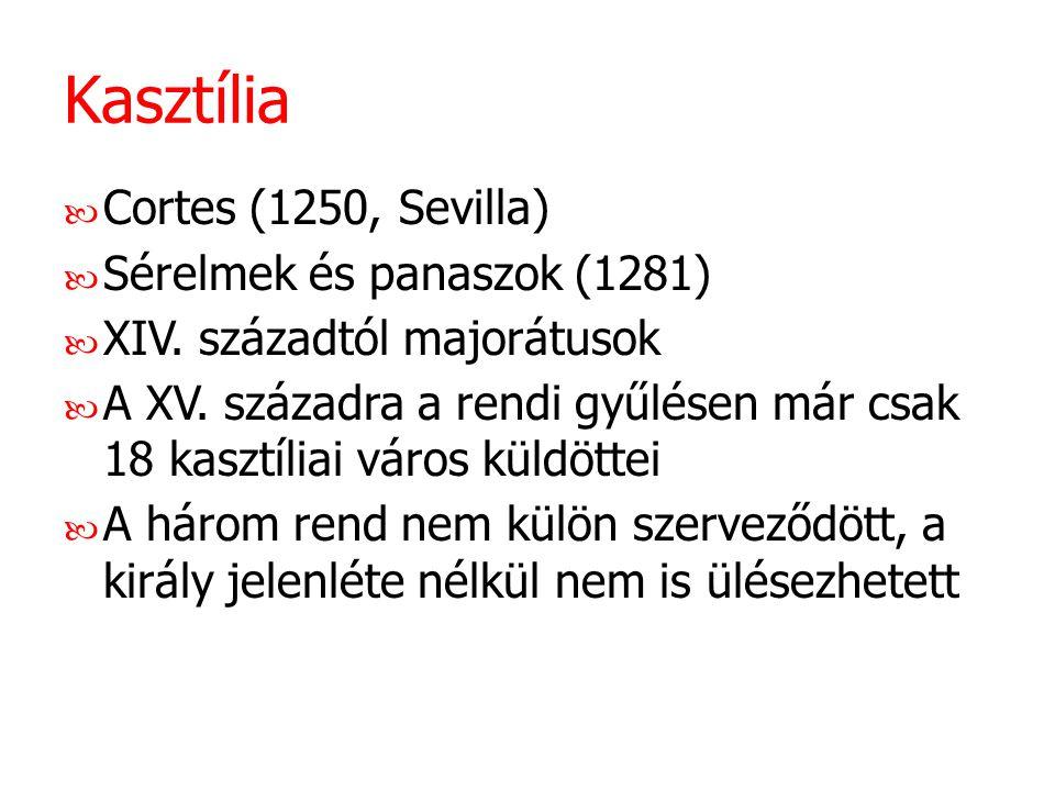 Kasztília Cortes (1250, Sevilla) Sérelmek és panaszok (1281)