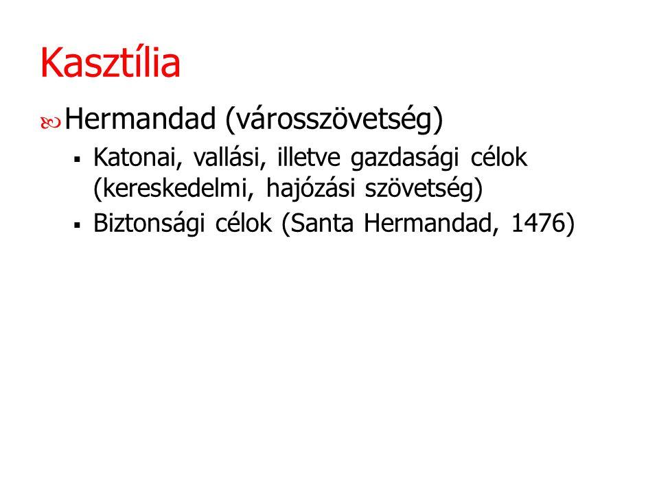 Kasztília Hermandad (városszövetség)