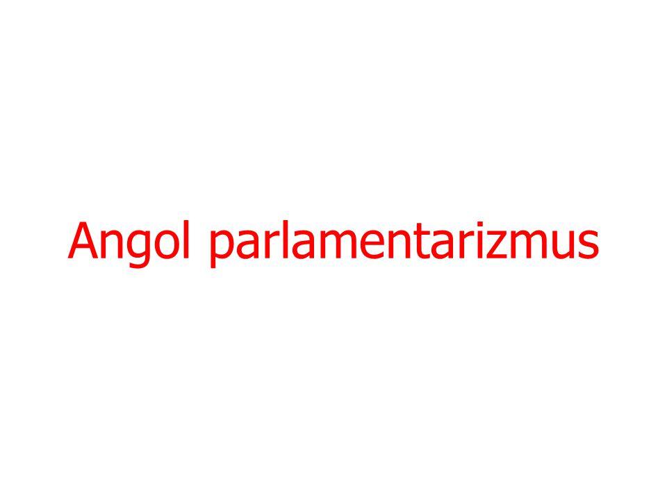 Angol parlamentarizmus