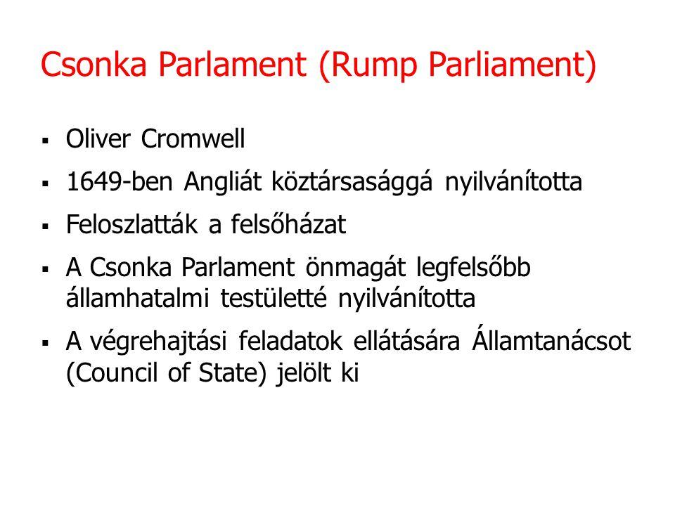 Csonka Parlament (Rump Parliament)