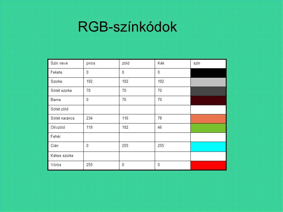 RGB-színkódok Szín neve piros zöld Kék szín Fekete Szürke 192