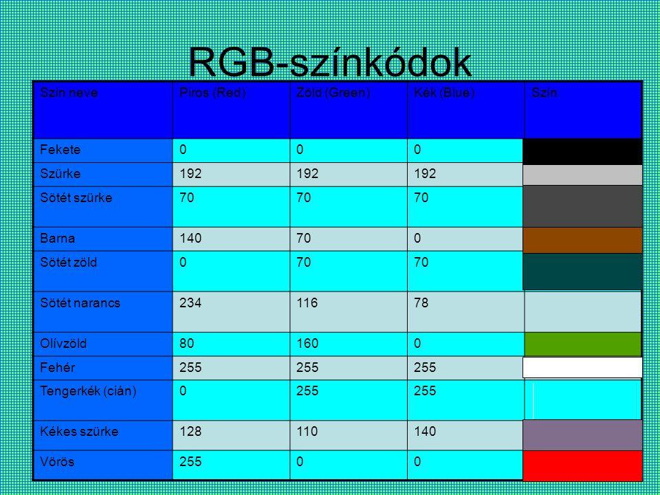 RGB-színkódok Szín neve Piros (Red) Zöld (Green) Kék (Blue) Szín