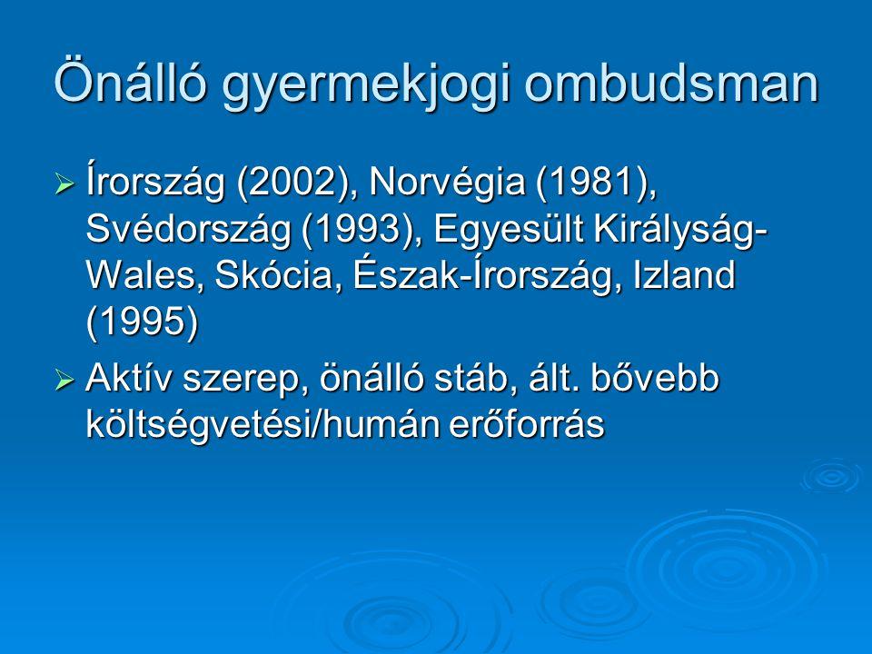 Önálló gyermekjogi ombudsman