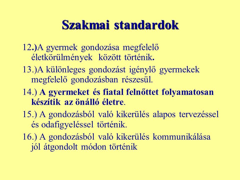 Szakmai standardok 12.)A gyermek gondozása megfelelő életkörülmények között történik.