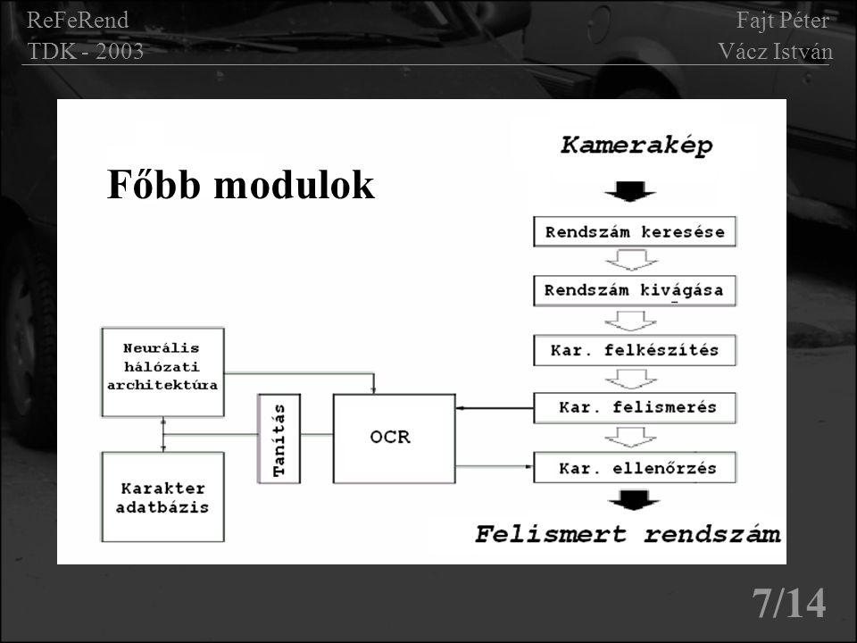 ReFeRend Fajt Péter TDK - 2003 Vácz István Főbb modulok 7/14
