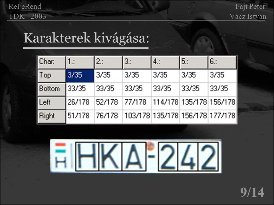 ReFeRend Fajt Péter TDK - 2003 Vácz István Karakterek kivágása: 9/14
