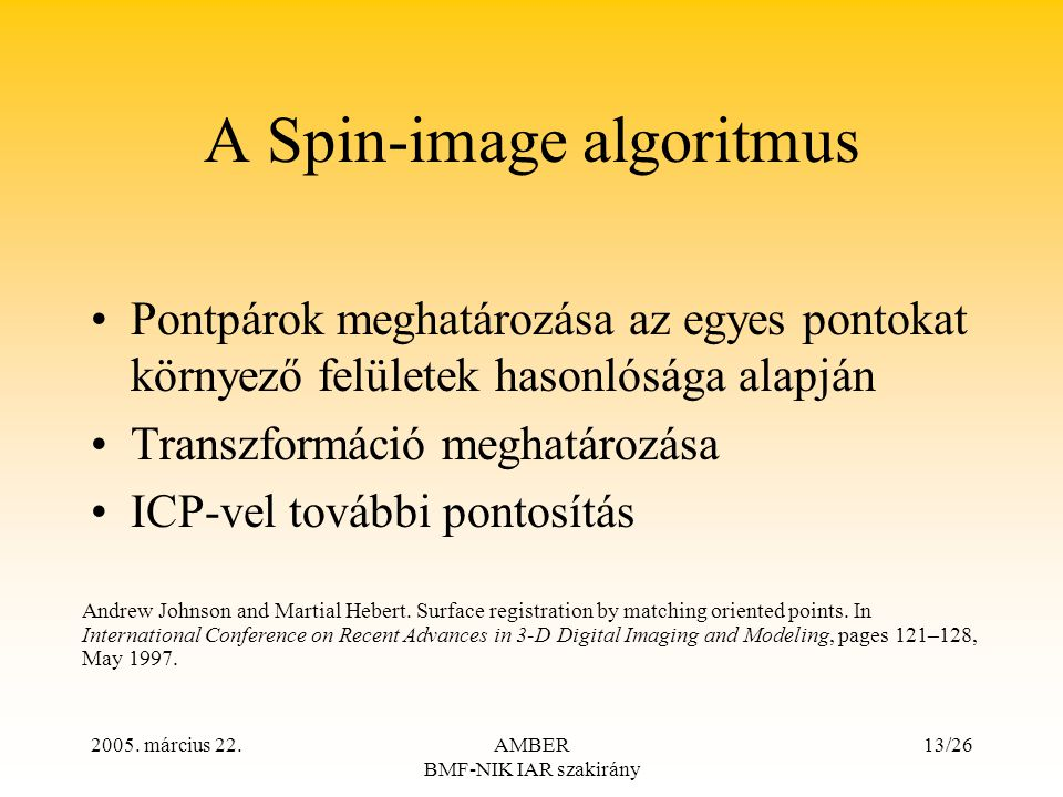 A Spin-image algoritmus