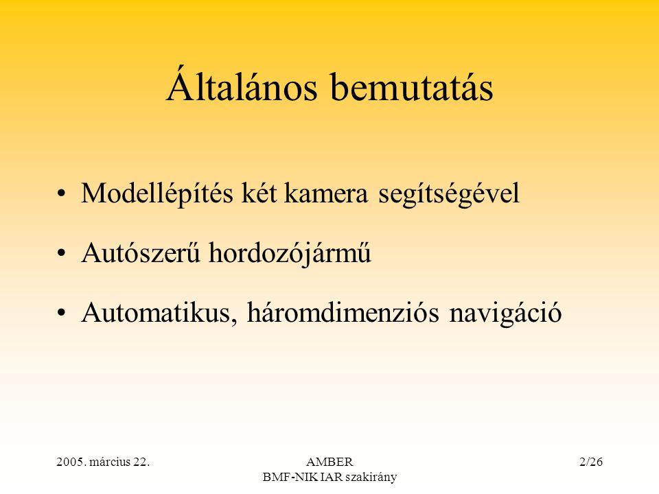 AMBER BMF-NIK IAR szakirány