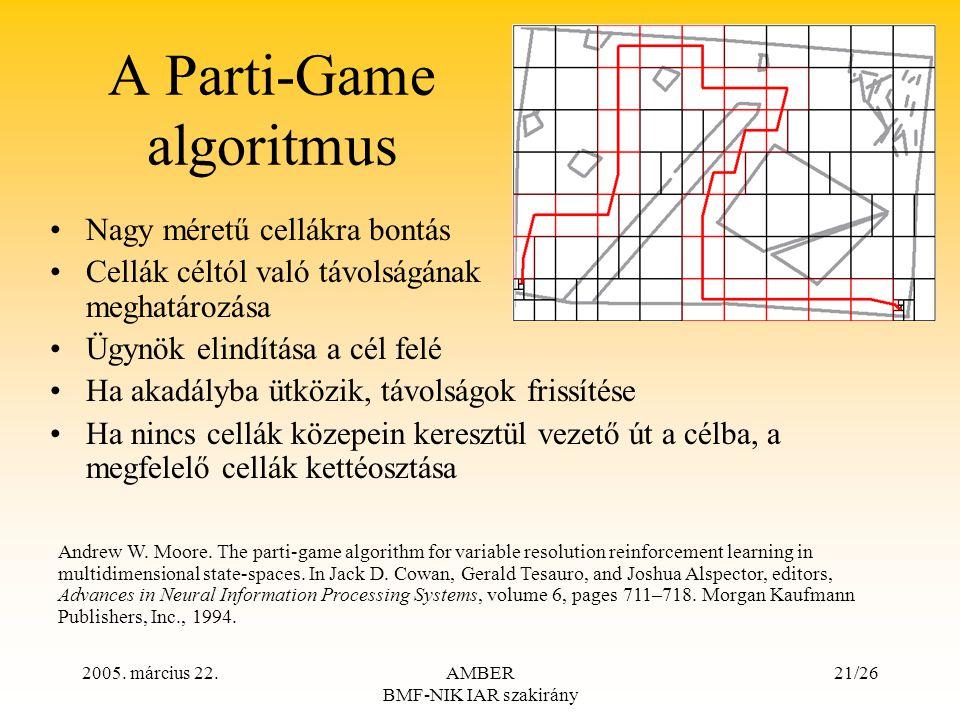 A Parti-Game algoritmus