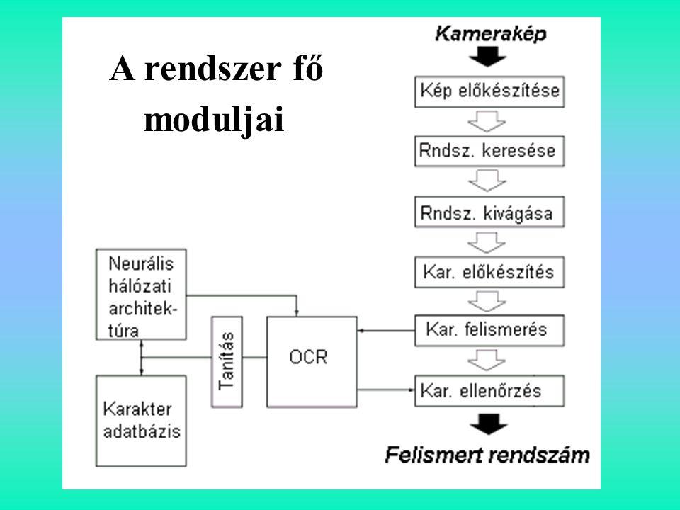 A rendszer fő moduljai