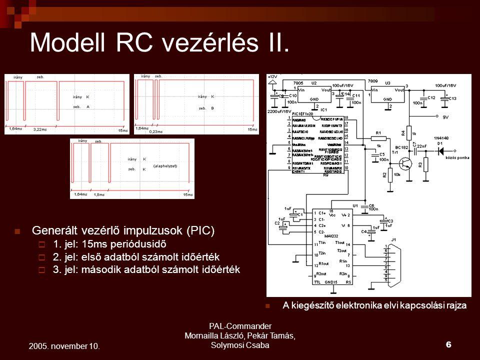 Modell RC vezérlés II. Generált vezérlő impulzusok (PIC)