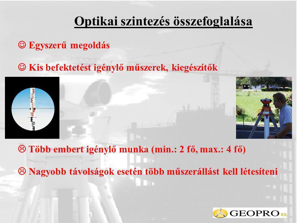 Optikai szintezés összefoglalása